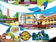 [Info] Hanoi, ciudad de los patrimonios culturales