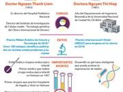 [Info] Figuran dos vietnamitas entre los 100 mejores científicos en Asia