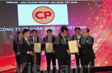 Publican lista de 500 principales empresas de Vietnam