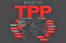 TPP se firmará a inicios de febrero en Nueva Zelanda