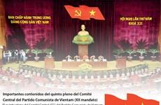Importantes contenidos del quinto pleno del Comité Central del PCV
