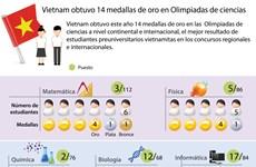 [Infografía] Vietnam obtuvo 14 medallas de oro en Olimpiadas de ciencias