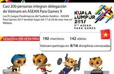 [Infografia] La delegación de Vietnam en los ASEAN Para Games 2017