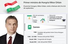 [Infografía] Primer ministro de Hungría Viktor Orbán