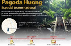 [Infografía] Pagoda Huong, especial tesoro nacional de Vietnam