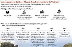 Aldea pesquera Cai Beo - Museo de cultura marítima de Vietnam