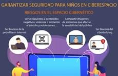 Medidas para garantizar la seguridad para niños en el ciberespacio