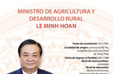 Le Minh Hoan, ministro de Agricultura y Desarrollo Rural