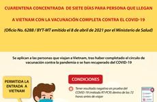 Cuarentena concentrada de siete días para personas que llegan a Vietnam con la vacunación completa contra el COVID-19
