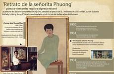 Pintura vietnamita vendida a un precio récord
