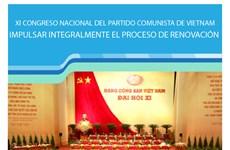 El XI Congreso Nacional del Partido Comunista de Vietnam
