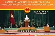Asamblea Nacional de la X Legislatura