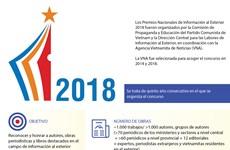 [Info] Entregan los premios nacionales de información al exterior