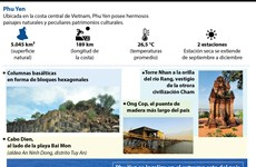 Phu Yen, tierra bendecida con atracciones turísticas