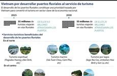 Vietnam por desarrollar puertos fluviales al servicio de turismo