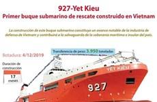 927-Yet Kieu, primer buque submarino de rescate construido en Vietnam