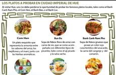 Los platos a aprobar en ciudad imperial de Hue