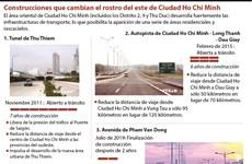 Construcciones que cambian el rostro del este de Ciudad Ho Chi Minh