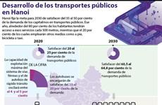 [Info] Desarrollo de los transportes públicos en Hanoi
