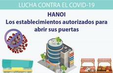 La lucha contra el COVID- 19: establecimientos autorizados a abrir sus puertas