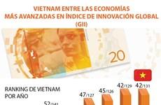 Vietnam entre las economías más avanzadas en índice de innovación global (GII)
