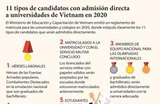 11 tipos de candidatos con admisión directa  a universidades de Vietnam en 2020