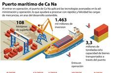 Puerto marítimo de Ca Na