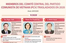 Miembros del Comité Central del PCV trasladados en 2020
