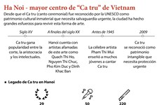 "Hanoi - mayor centro de ""Ca tru"" de Vietnam"