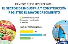 Sector de industria y construcción de Vietnam registra mayor crecimiento en primeros nueve meses del año