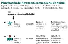 Planificación del Aeropuerto Internacional de Noi Bai