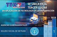 VNA se ubica en el tercer lugar en aplicación de IT