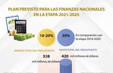 Plan previsto para las finanzas nacionales en la etapa 2021- 2025