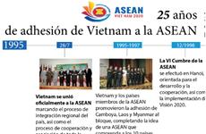 25 años de adhesión de Vietnam a la ASEAN
