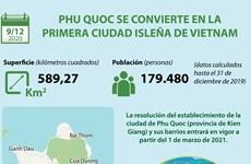 Phu Quoc se convierte en la primera ciudad isleña de Vietnam