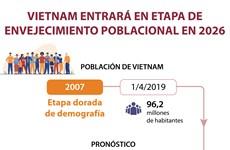 Vietnam entrará en etapa de envejecimiento poblacional en 2026