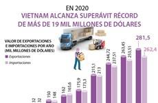 Vietnam alcanza superávit récord de más de 19 mil millones de dólares