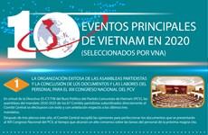 10 eventos principales de Vietnam en 2020, seleccionados por VNA