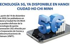 Tecnología 5G, ya disponible en Hanoi y Ciudad Ho Chi Minh
