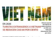 En 2020 turistas extranjeros a Vietnam se reducen casi 80 por ciento