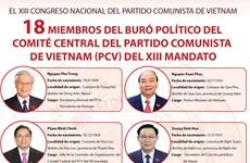 18 miembros del Buró Político del Comité Central del Partido Comunista de Vietnam