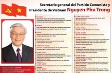 Secretario general del Partido Comunista y presidente de Vietnam Nguyen Phu Trong
