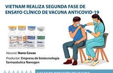 Vietnam realiza la segunda fase de ensayo clínico de vacuna contraCOVID-19