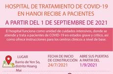 Hospital de tratamiento de COVID-19 en Hanoi recibe a pacientes
