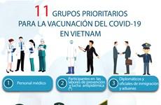 Grupos prioritarios para la vacunación del COVID-19 en Vietnam