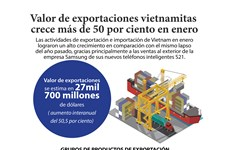 Valor de exportaciones vietnamitas crece más de 50 por ciento en enero