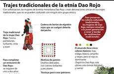 Trajes tradicionales de la etnia Dao Rojo