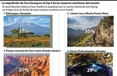 La expedición de Son Doong en el top 9 de las mayores aventuras del mundo