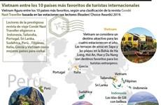 Vietnam entre los 10 países más favoritos de turistas internacionales