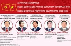 Lista de 22 nuevos secretarios de los comités partidistas provinciales de Vietnam